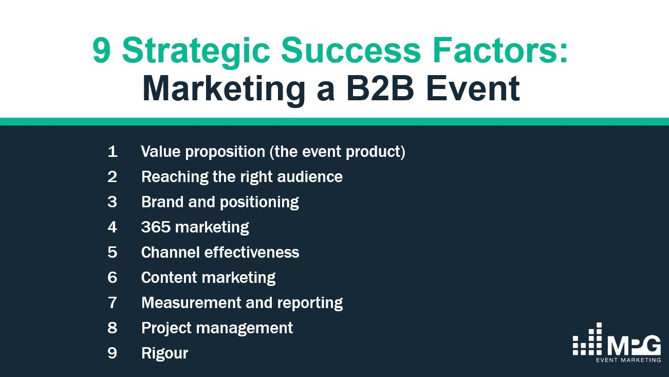 Strategic Success Factors in Event Marketing