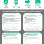 Conferences & Exhibitions: Email Marketing Benchmarks